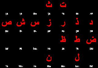 huruf abjad arab