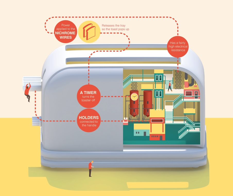 09-How-a-toaster-works-Jing-Zhang-Recipe-cards-and-Imaginary-Factory-Infographics-www-designstack-co