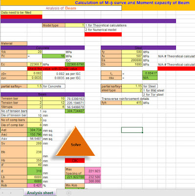 Capacity Calculations of Structural Members Excel Sheet - Civil4M