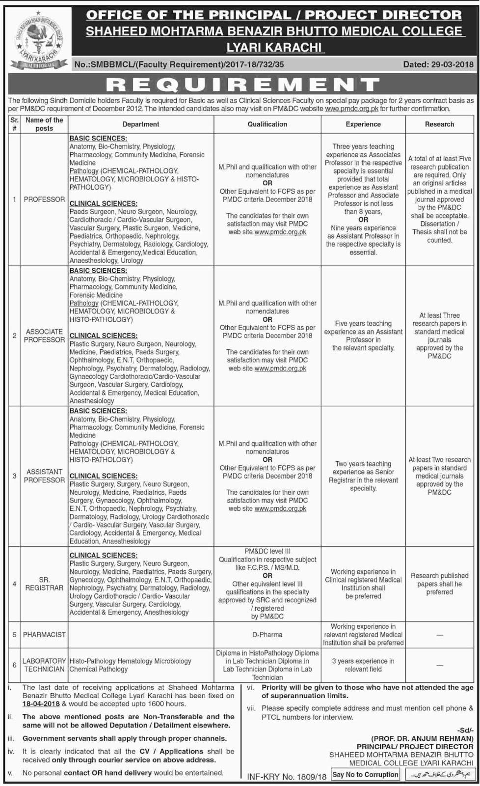 Shaheed Mohtarma Benazir Bhutto Medical College Jobs in Karachi