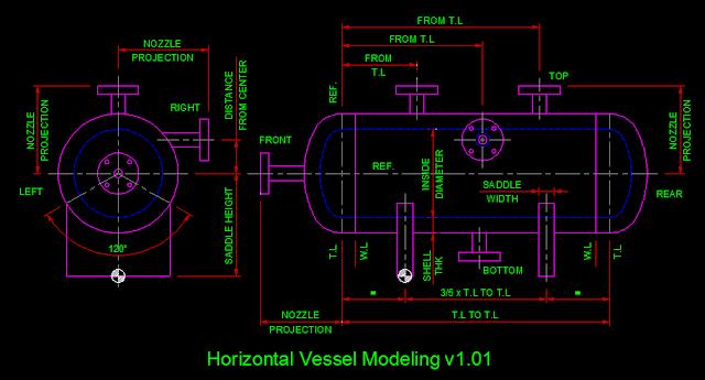 PDMS Model Macro Horizontal Vessel Parameter