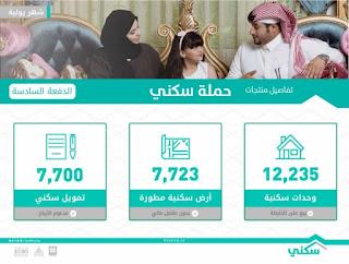 اعرف الآن موقع سكني 1438 .. وزارة الإسكان السعودية تعلن تطرح أكثر من 27 ألف منتج سكني وتمويلي الآن ضمن الدفعة السادسة من حملة سكني 6 sakani