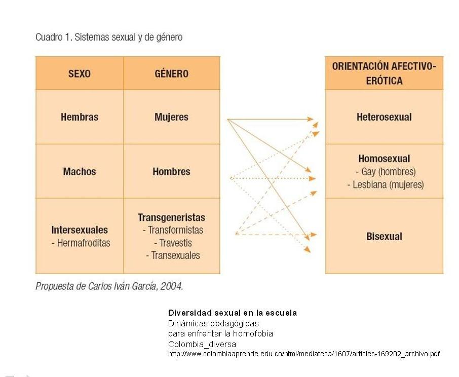 Derechos sexuale y reproductivos de la mujer en colombia
