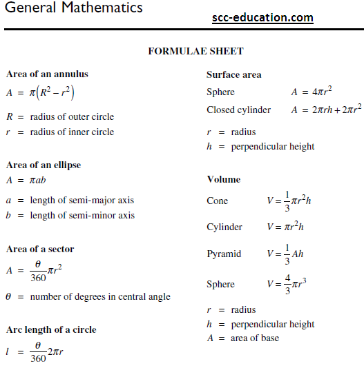 formula sheet , scc-education,sharma sir ,formula sheet ,cbse notes,Algebra formulae sheet
