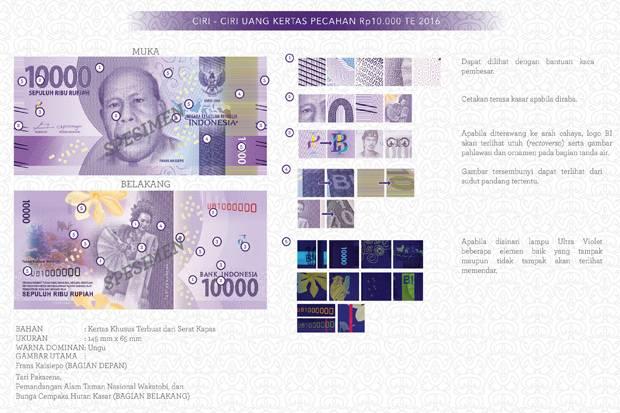 inilah 12 Desain & Tokoh Pahlawan di Uang Rupiah Baru Indonesia