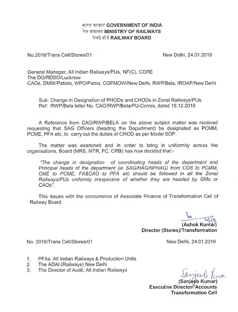 change-of-designatin-of-PHODs-and-CHODs-in-zonal-railways-PUs