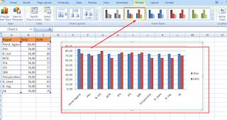 grafik menu chart styles