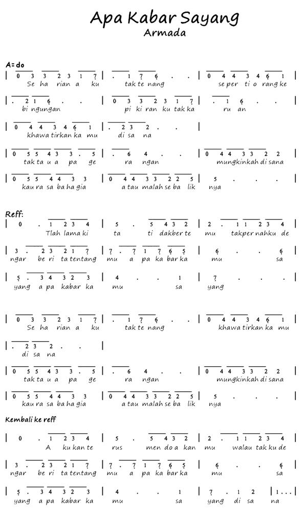 Chord Armada Apa Kabar Sayang : chord, armada, kabar, sayang, Angka, Kabar, Sayang, Armada, Pianika, Recorder, Keyboard, Suling