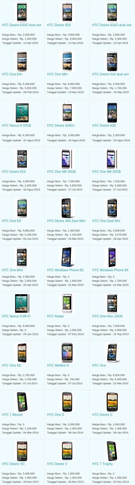 Daftar Harga Hp Terbaru HTC Mei 2016