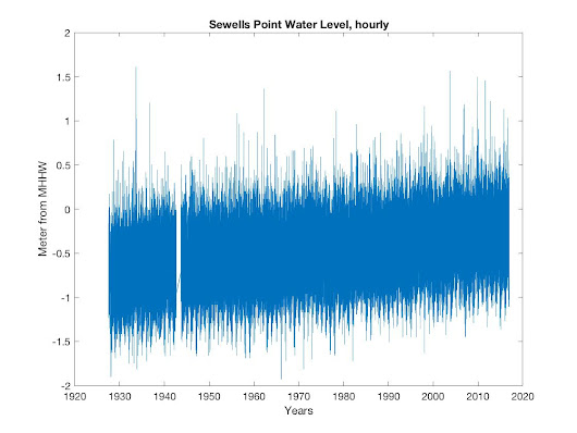 Sea Level Rise for Hampton Roads 2017