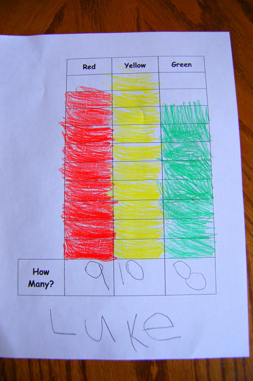 Story Time Red Light Green Light With Activities Sorting Patterns Charting Amp Name Practice