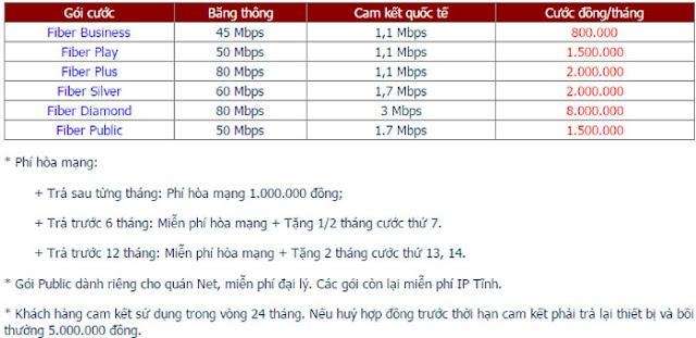 Đăng Ký Internet FPT Phường Kim Mã 3