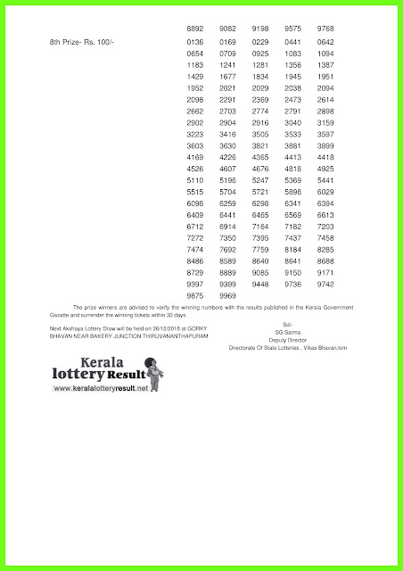 19-12-2018 AKSHAYA Lottery AK-374 Results Today - kerala lottery result