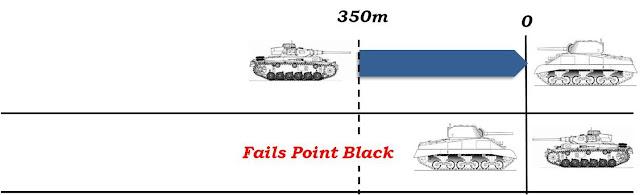 PzKpfw III Ausf.J vs M4A1 Sherman