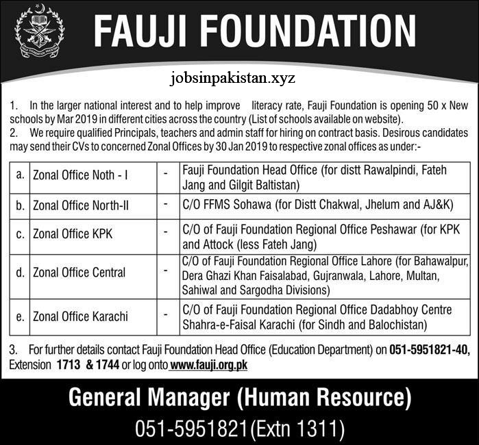 Advertisement No. 02 for Fauji Foundation Jobs