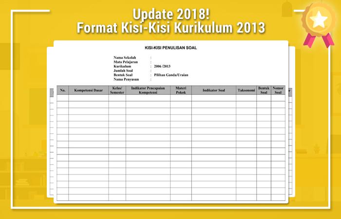 Format Telaah Kisi Kisi Soal Kurikulum 2013 Revisi 2017