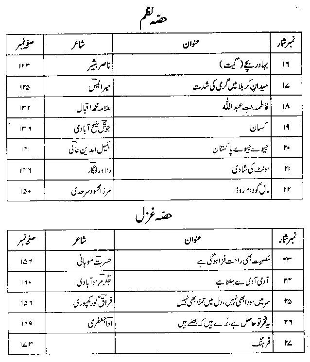 Urdu book class ten