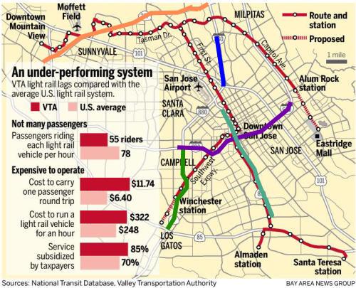 Capn Transit Rides Again Valley Transportation Myopia