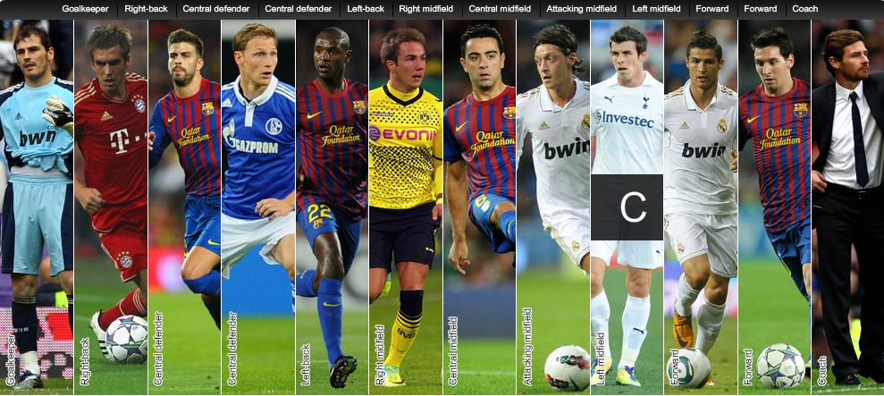 Ronaldinho Vs Cristiano Ronaldo Vs Messi Vs Kaka Vs Henry ...