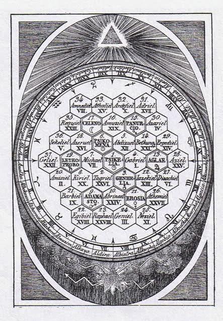 Zoroaster S Telescope Strange Book Of Oracle Magic Elixir Of