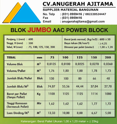 JUAL BATA RINGAN POWER BLOCK