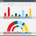 SWEDEN · Ipsos poll 28/01/2020: V 10.7% (39), S 23.2% (86), MP 3.7%, C 8.9% (33), L 4.0% (15), M 17.1% (63), KD 6.6% (24), SD 24.0% (89)