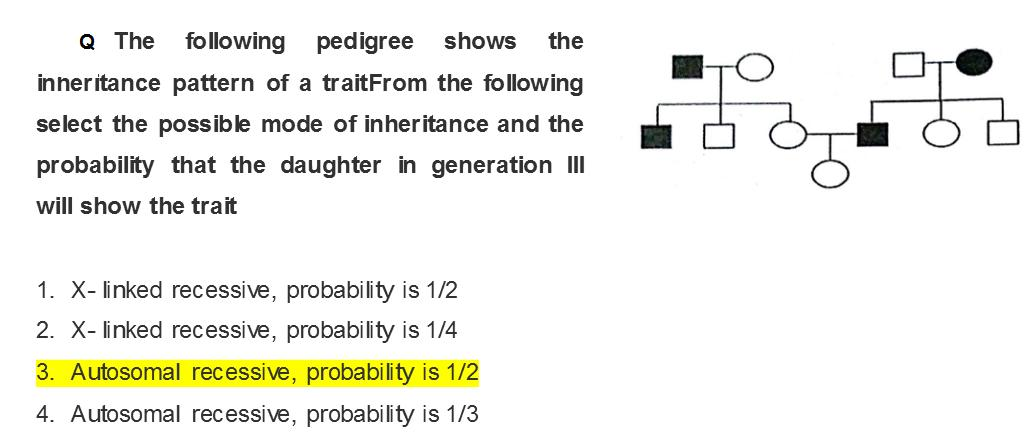 BIOLOGY for AIPMT PEDIGREE ANALYSIS – Pedigree Analysis Worksheet