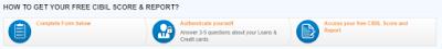 free Cibil credit score