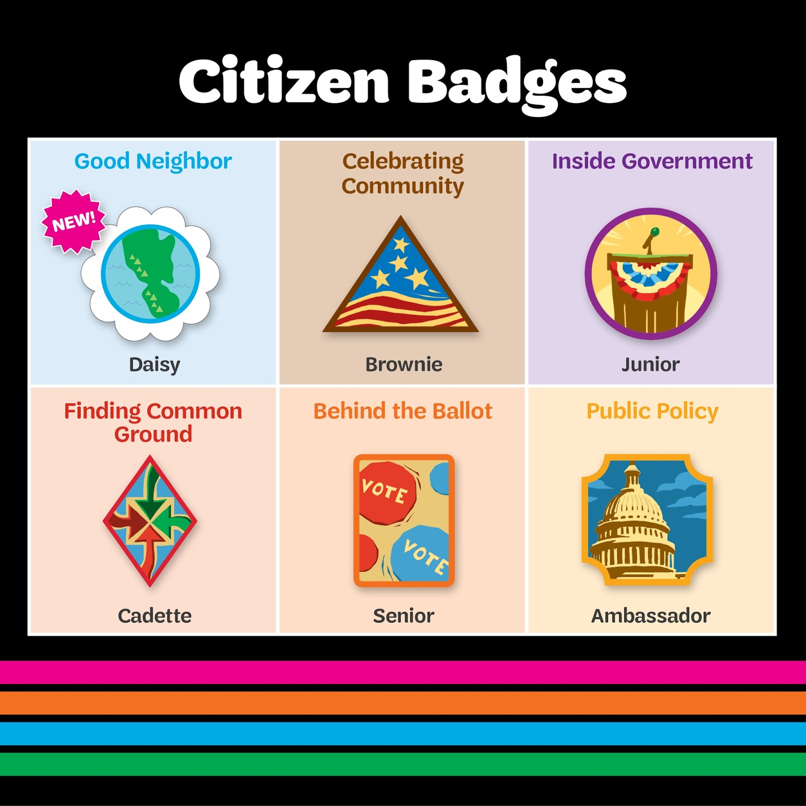 Everything You Need To Know About Citizen Badges