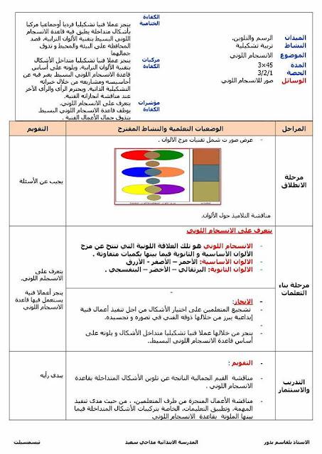 مذكرة الإنسجام اللوني في مادة التربية التشكيلية للسنة الرابعة إبتدائي الجيل الثاني