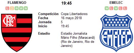 Flamengo vs Emelec en VIVO