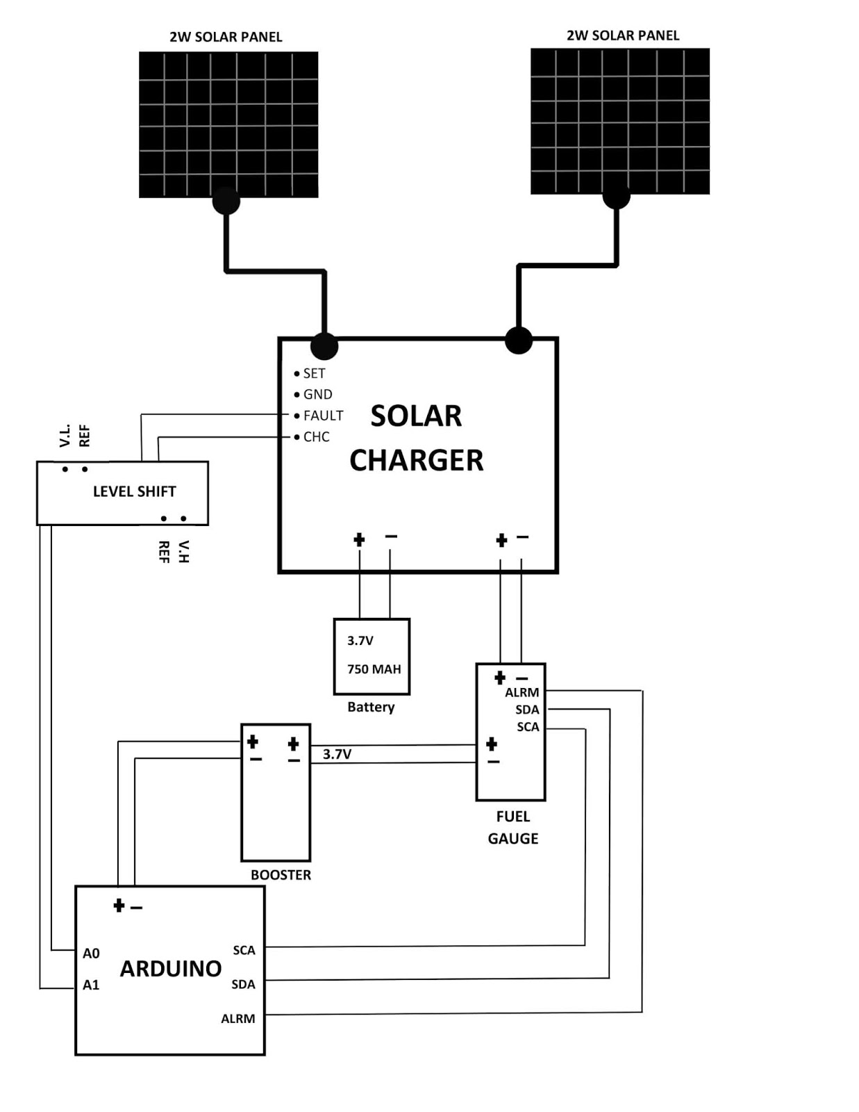 Reliability Automation Electronics And Electrical Engineering Maker Fig 1 Schematic Of Solar Panel Charge Controller Using Arduino A Circuit