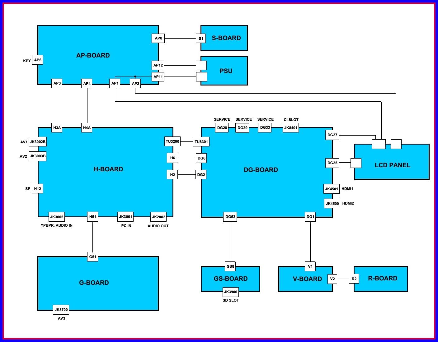 ELECTRONIC EQUIPMENT REPAIR CENTRE : PANASONIC TX37LZD70