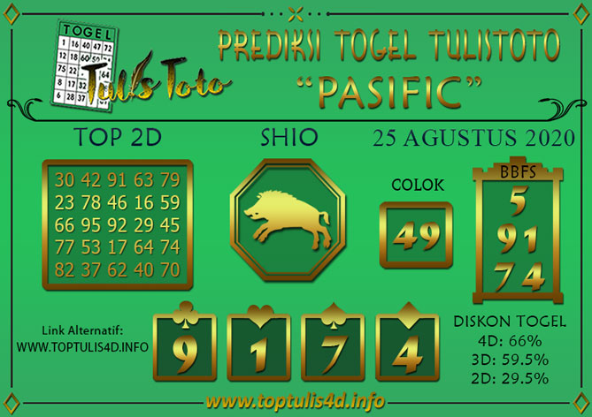 Prediksi Togel PASIFIC TULISTOTO 25 AGUSTUS 2020