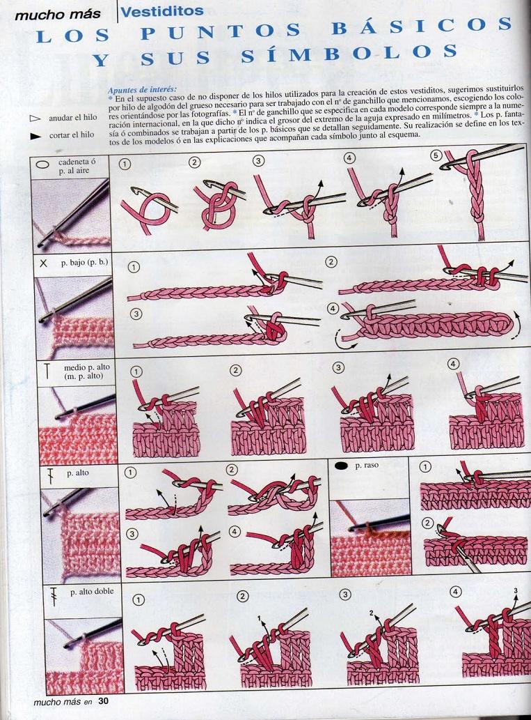 pontos básicos de crochê em espanhol com gráficos