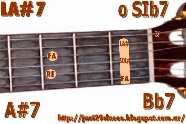 LA#7 = SIb7 acorde de guitarra con séptima o dominante de MIb