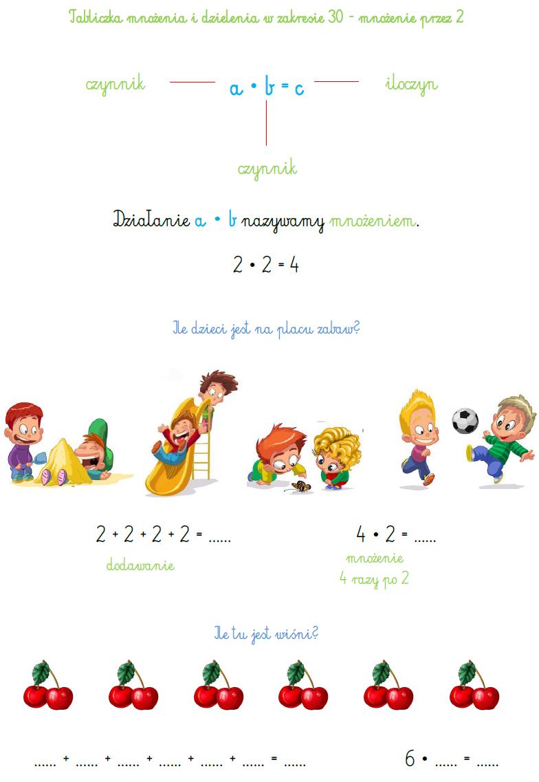 Blog Edukacyjny Dla Dzieci Tabliczka MnoŻenia I Dzielenia