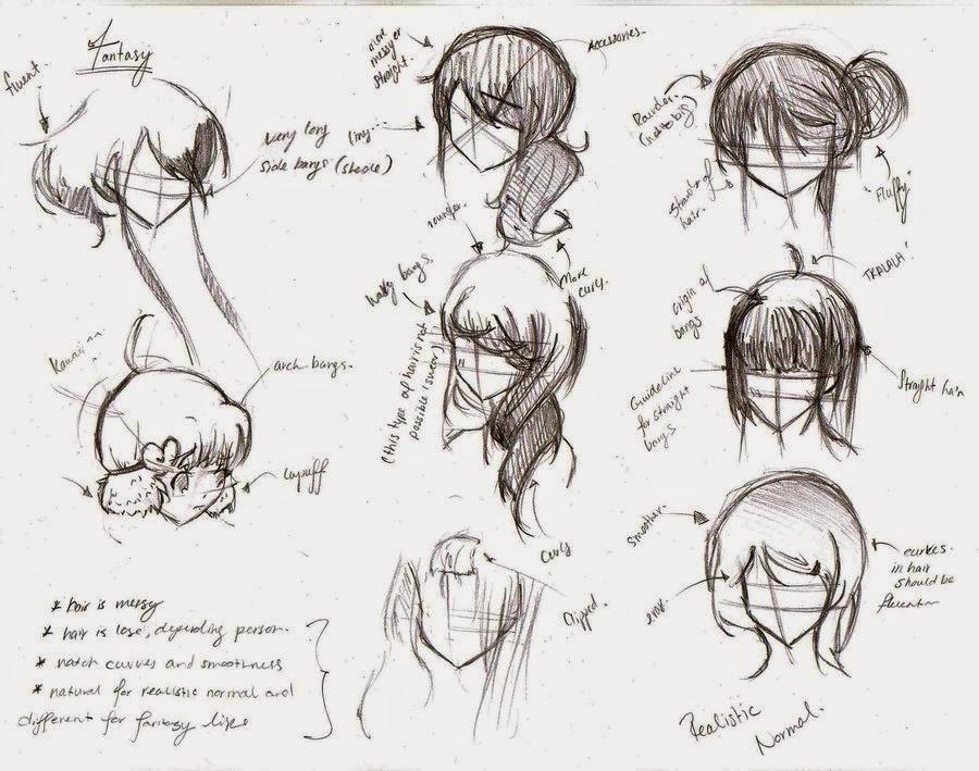 Kokobrio: Hairstyles Drawing Books