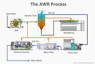 químicos para purificar el agua