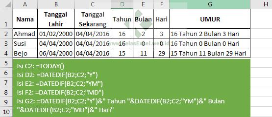 Menghitung Umur Dengan Excel