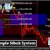 Simple Sibuk System Trading