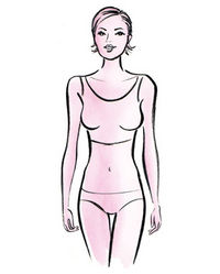 What Is My Body Shape Answered