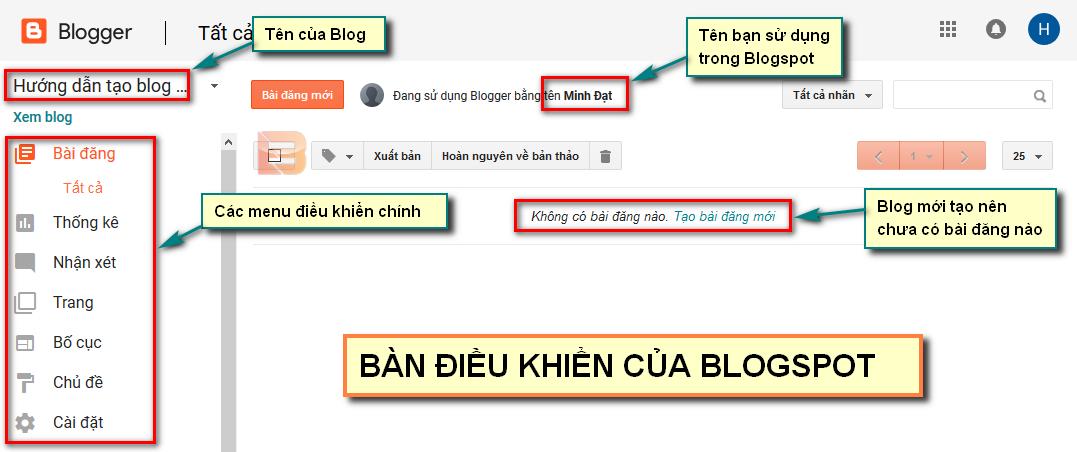 Bàn điều khiển của blogspot