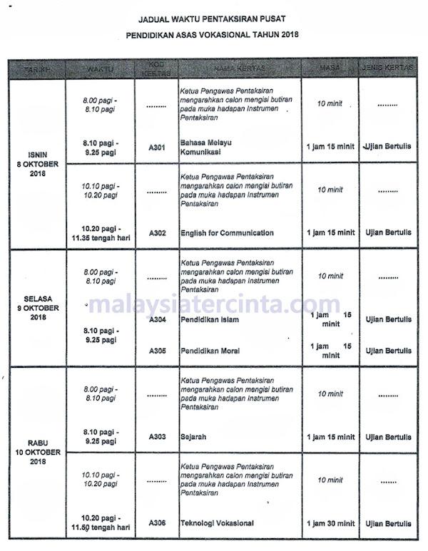 jadual waktu pentaksiran pusat PAV 2018