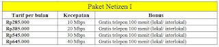paket netizen 1 indihome unlimited