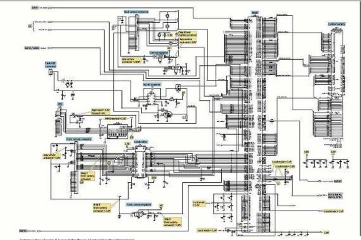 cara membaca blok schematic diagram ponsel