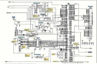 Cara Membaca Blok Schematic Diagram Ponsel ~ ARMINAVEN