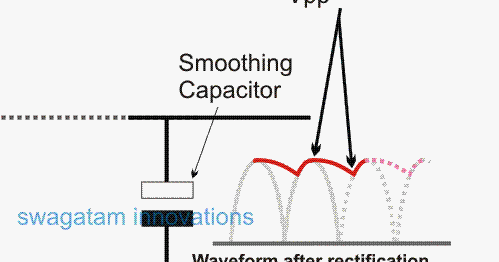 Calculating Filter Capacitor for Smoothing Ripple in Power