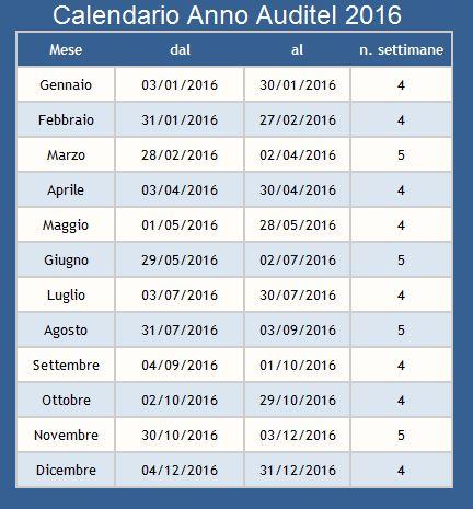 Calendario Anno 2015.Barometro Marketing Communications Calendario Anno