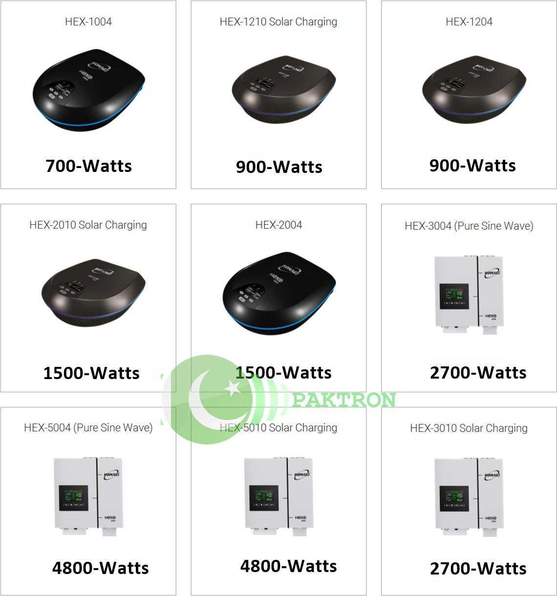 Homage New Hexa Series Solar Inverter Ups Price In